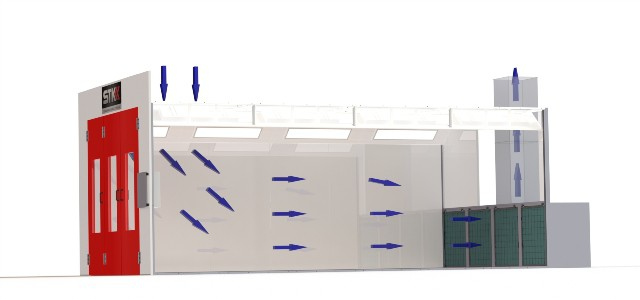 Fluxo de Ar na Cabine Automotiva STK Pratik